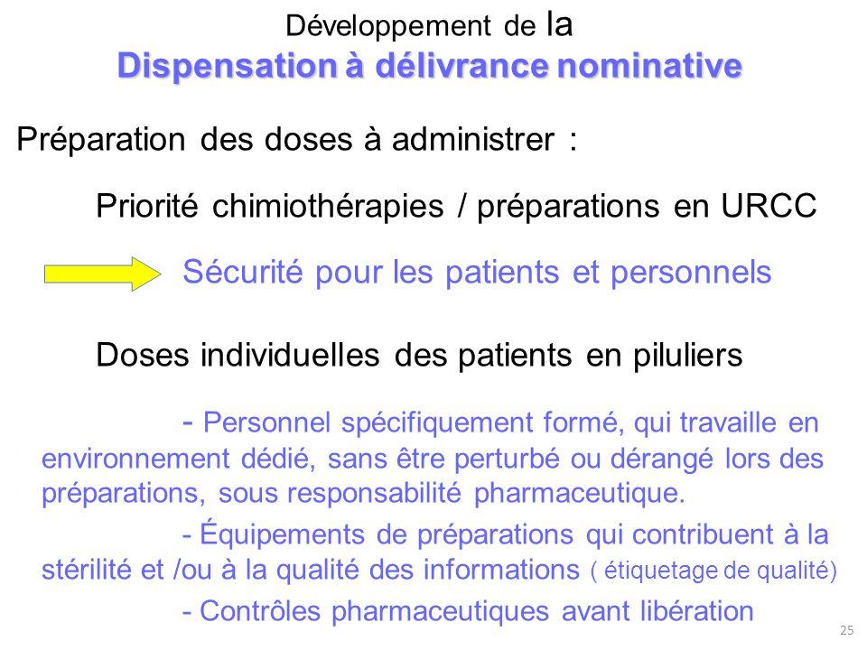 Dispensation à délivrance nominative Développement de la Dispensation à délivrance nominative Préparation des doses à administrer : Priorité chimiothé