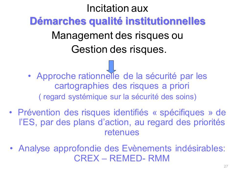 Démarches qualité institutionnelles Incitation aux Démarches qualité institutionnelles Management des risques ou Gestion des risques. Approche rationn