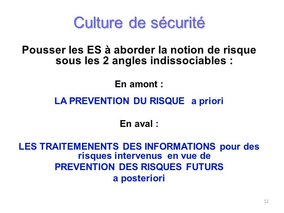 12 Culture de sécurité Pousser les ES à aborder la notion de risque sous les 2 angles indissociables : En amont : LA PREVENTION DU RISQUE a priori En