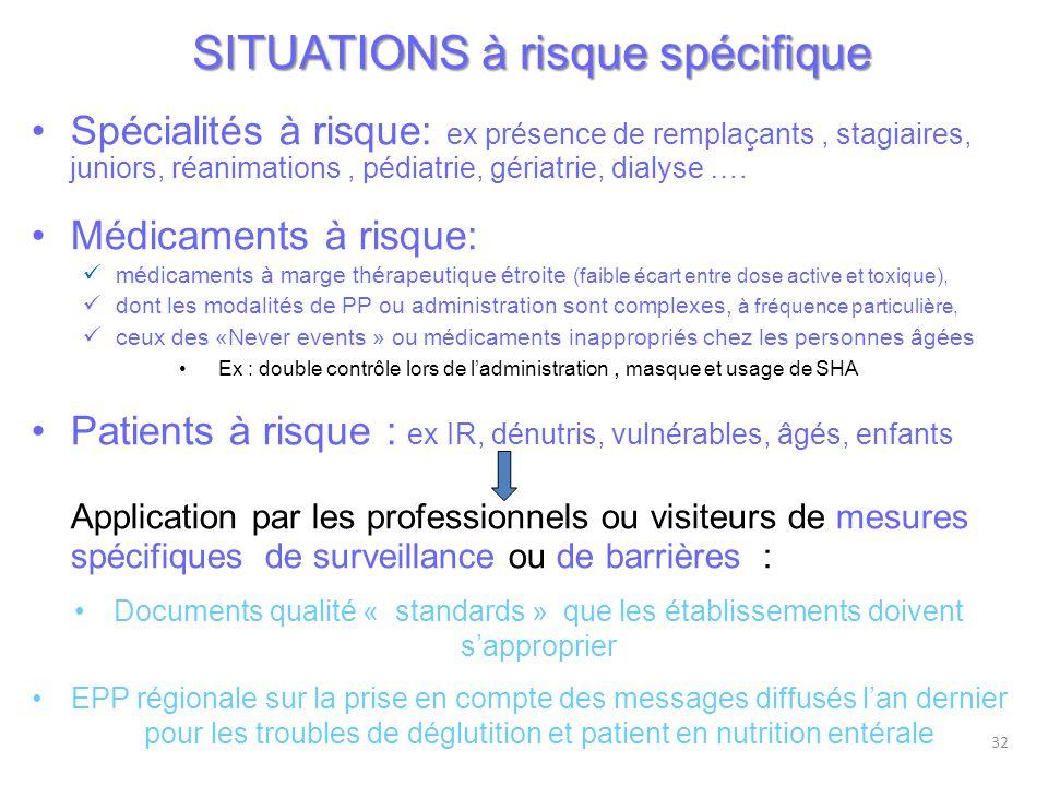 SITUATIONS à risque spécifique Spécialités à risque: ex présence de remplaçants, stagiaires, juniors, réanimations, pédiatrie, gériatrie, dialyse …. M