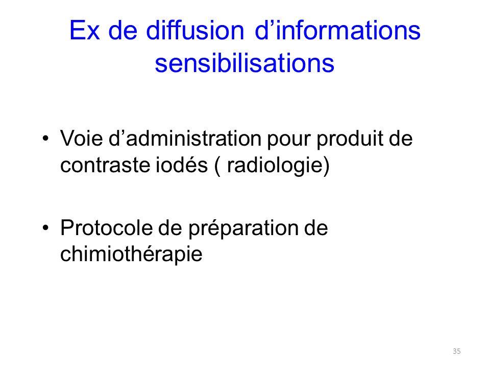 Ex de diffusion dinformations sensibilisations Voie dadministration pour produit de contraste iodés ( radiologie) Protocole de préparation de chimioth