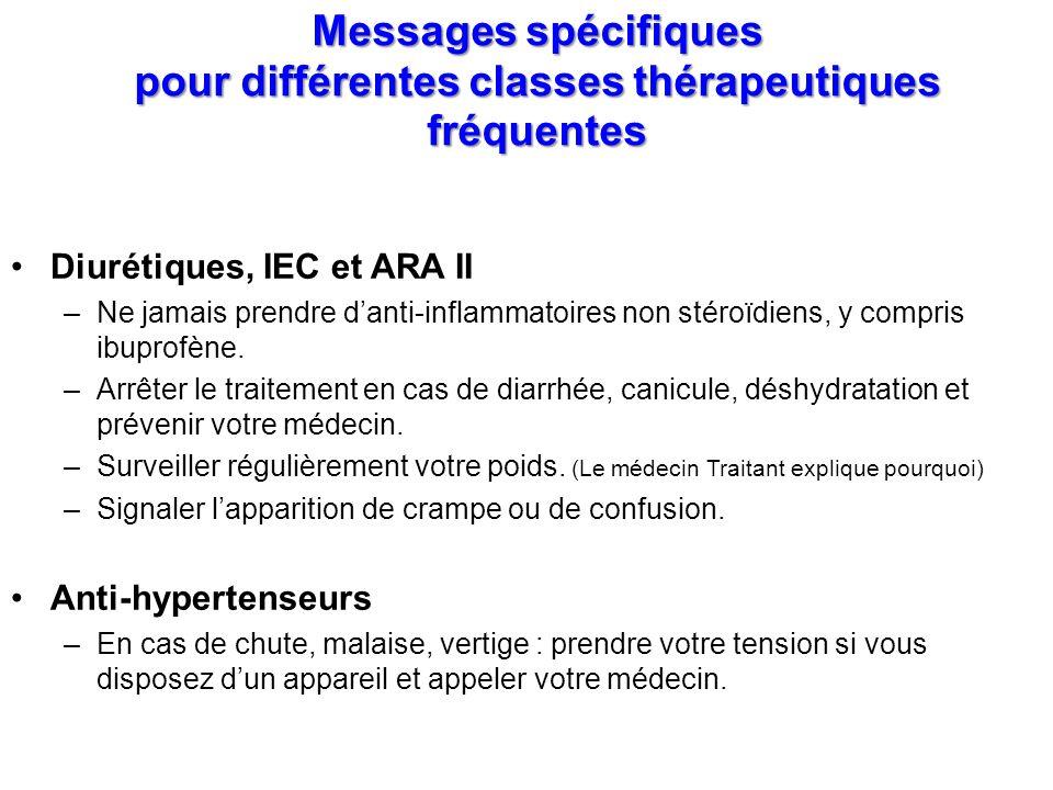 Messages spécifiques pour différentes classes thérapeutiques fréquentes Diurétiques, IEC et ARA II –Ne jamais prendre danti-inflammatoires non stéroïd