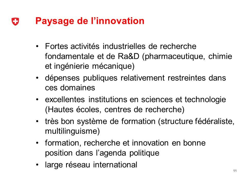 11 Paysage de linnovation Fortes activités industrielles de recherche fondamentale et de Ra&D (pharmaceutique, chimie et ingénierie mécanique) dépense