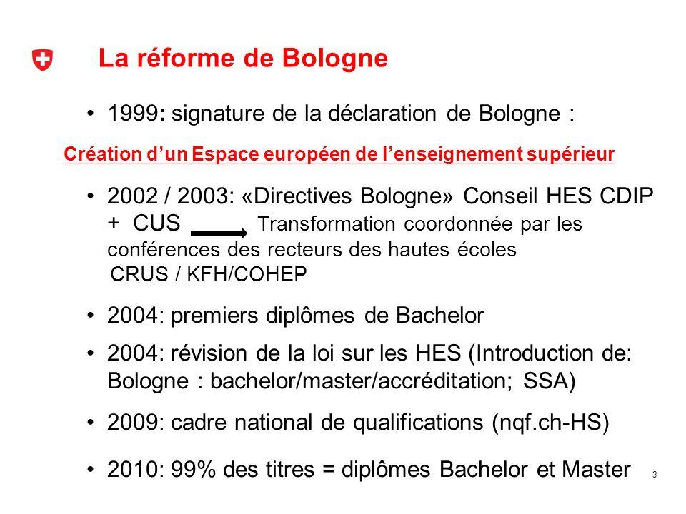 La réforme de Bologne 3 1999: signature de la déclaration de Bologne : Création dun Espace européen de lenseignement supérieur 2002 / 2003: «Directive