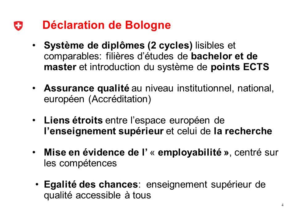 Déclaration de Bologne Système de diplômes (2 cycles) lisibles et comparables: filières détudes de bachelor et de master et introduction du système de