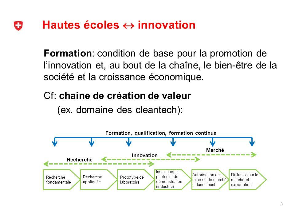 Hautes écoles innovation 8 Formation: condition de base pour la promotion de linnovation et, au bout de la chaîne, le bien-être de la société et la cr