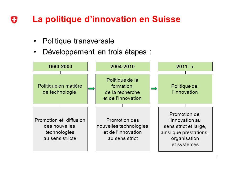 La politique dinnovation en Suisse 9 1990-2003 Politique en matière de technologie 2004-2010 Politique de la formation, de la recherche et de linnovat