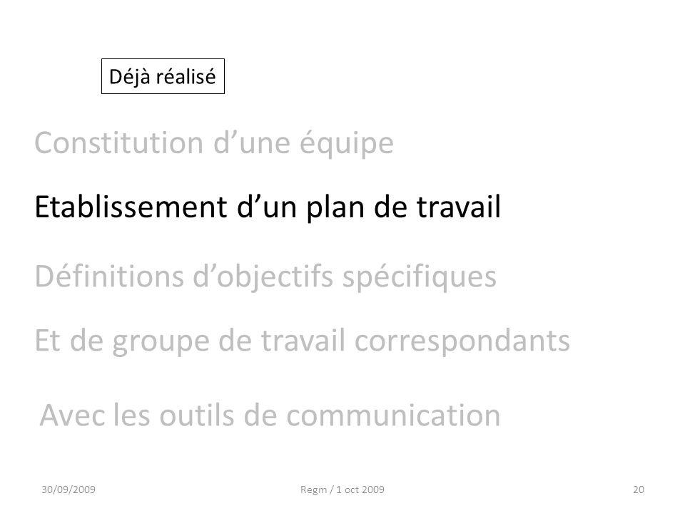 30/09/2009Regm / 1 oct 200920 Etablissement dun plan de travail Déjà réalisé Constitution dune équipe Définitions dobjectifs spécifiques Et de groupe