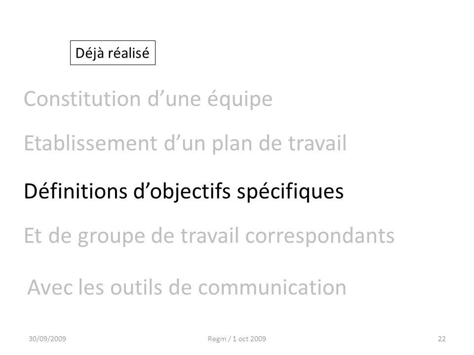 30/09/2009Regm / 1 oct 200922 Etablissement dun plan de travail Déjà réalisé Constitution dune équipe Définitions dobjectifs spécifiques Et de groupe
