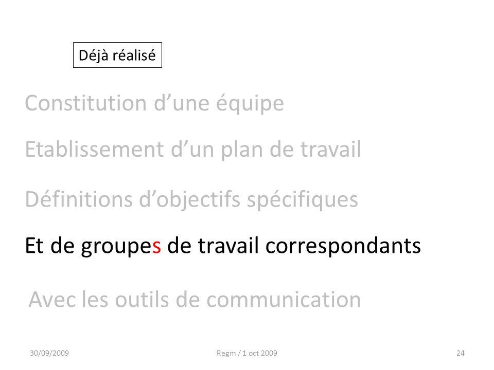 30/09/2009Regm / 1 oct 200924 Etablissement dun plan de travail Déjà réalisé Constitution dune équipe Définitions dobjectifs spécifiques Et de groupes