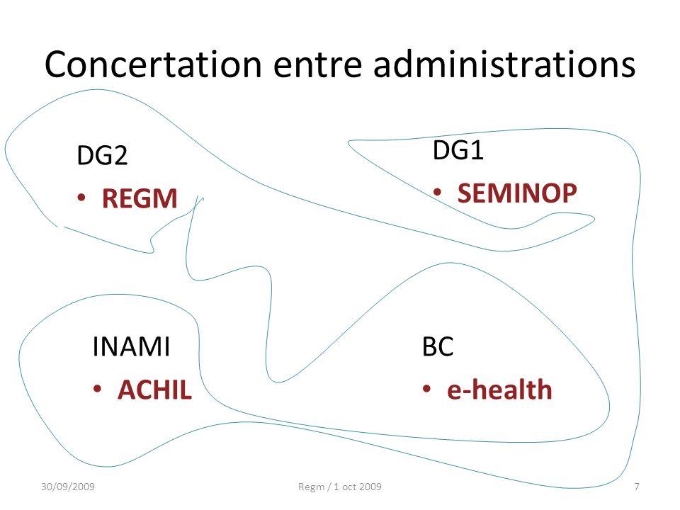 Concertation entre administrations DG2 REGM 30/09/2009Regm / 1 oct 20097 DG1 SEMINOP INAMI ACHIL BC e-health