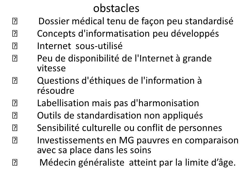 obstacles Dossier médical tenu de façon peu standardisé Concepts d'informatisation peu développés Internet sous-utilisé Peu de disponibilité de l'Inte