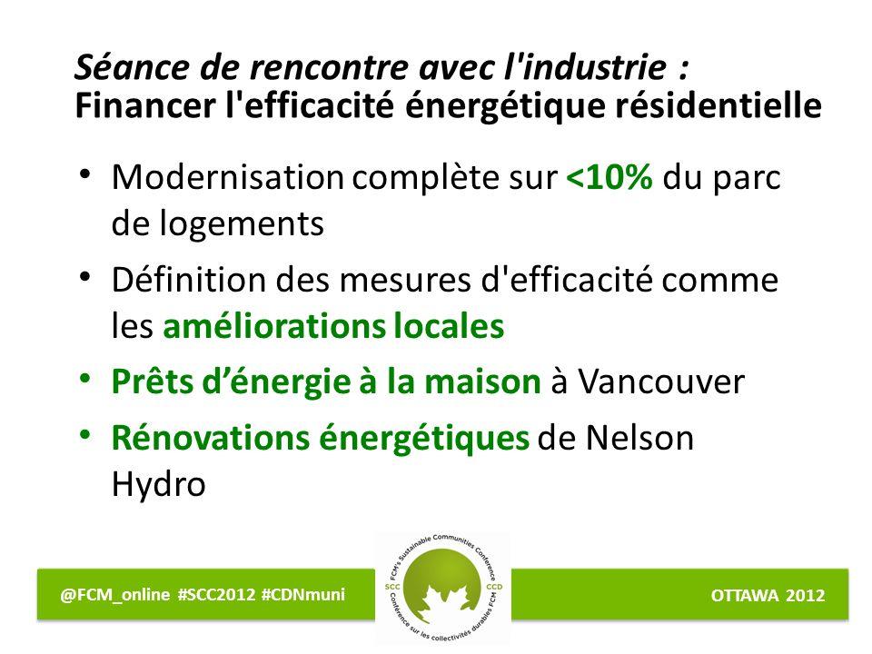 OTTAWA 2012 @FCM_online #SCC2012 #CDNmuni Séance de rencontre avec l industrie : Financer l efficacité énergétique résidentielle Modernisation complète sur <10% du parc de logements Définition des mesures d efficacité comme les améliorations locales Prêts dénergie à la maison à Vancouver Rénovations énergétiques de Nelson Hydro