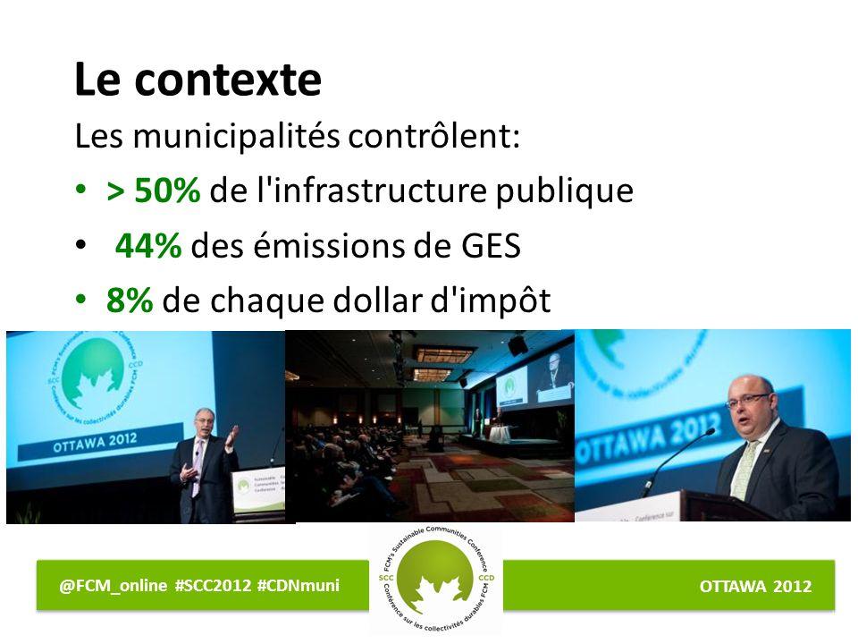OTTAWA 2012 @FCM_online #SCC2012 #CDNmuni Le contexte Les municipalités contrôlent: > 50% de l infrastructure publique 44% des émissions de GES 8% de chaque dollar d impôt