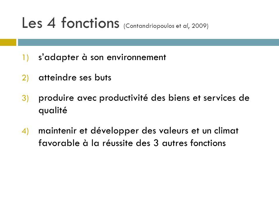 Les 4 fonctions (Contandriopoulos et al, 2009) 1) sadapter à son environnement 2) atteindre ses buts 3) produire avec productivité des biens et servic