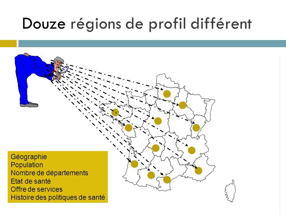Douze régions de profil différent Géographie Population Nombre de départements Etat de santé Offre de services Histoire des politiques de santé