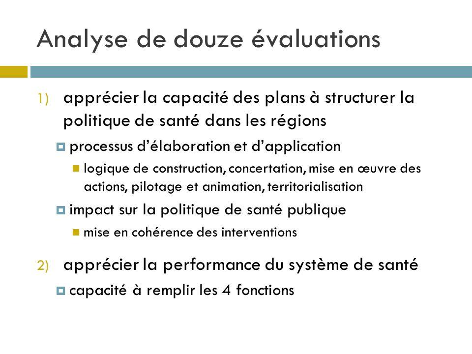 Analyse de douze évaluations 1) apprécier la capacité des plans à structurer la politique de santé dans les régions processus délaboration et dapplica