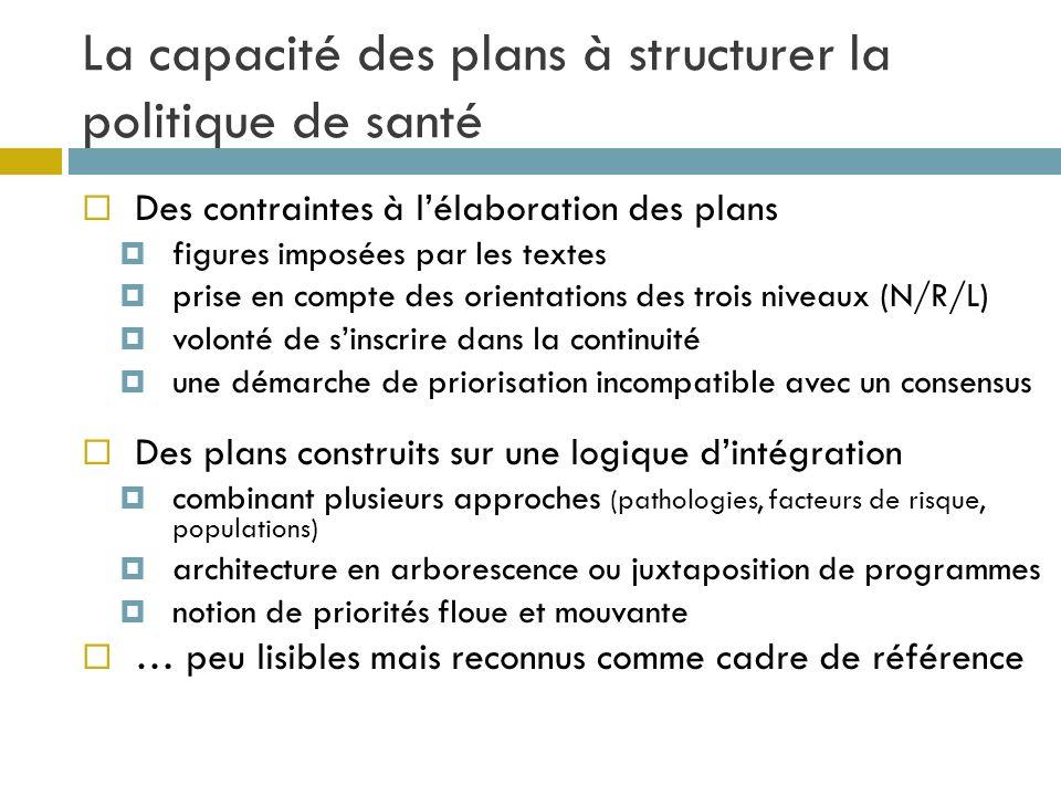 La capacité des plans à structurer la politique de santé Des contraintes à lélaboration des plans figures imposées par les textes prise en compte des