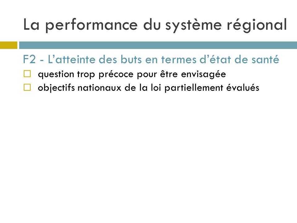 La performance du système régional F2 - Latteinte des buts en termes détat de santé question trop précoce pour être envisagée objectifs nationaux de l