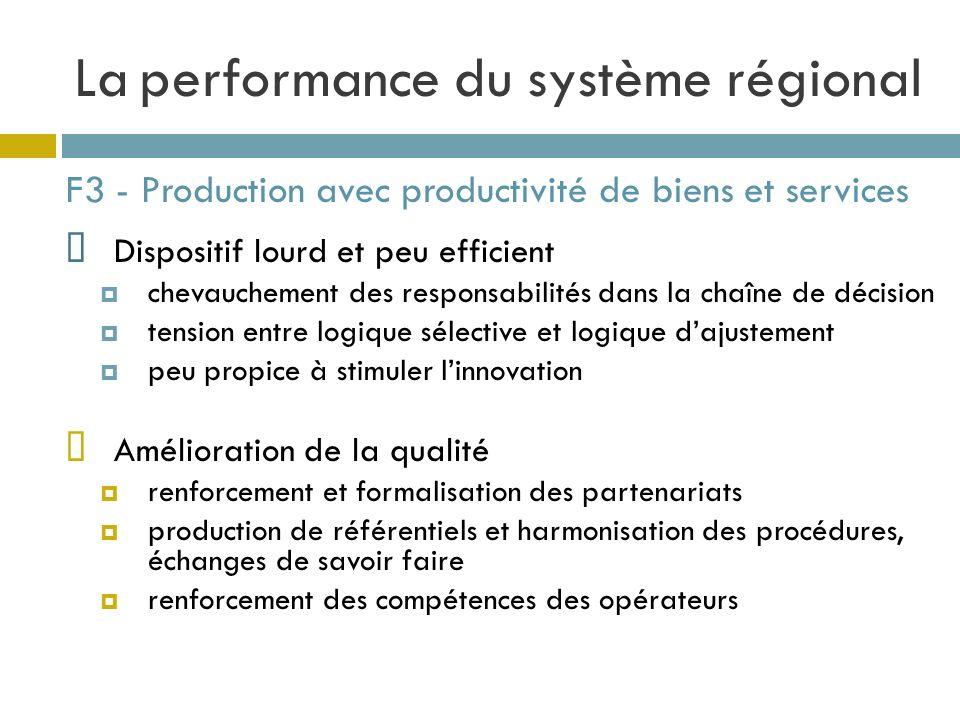 La performance du système régional F3 - Production avec productivité de biens et services Dispositif lourd et peu efficient chevauchement des responsa