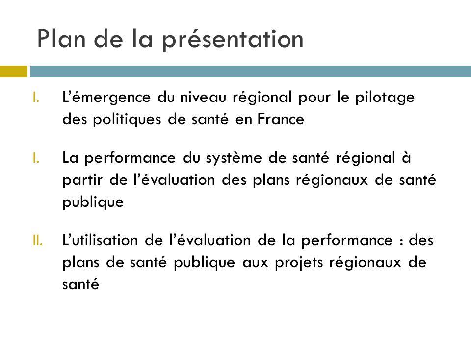 Plan de la présentation I. Lémergence du niveau régional pour le pilotage des politiques de santé en France I. La performance du système de santé régi