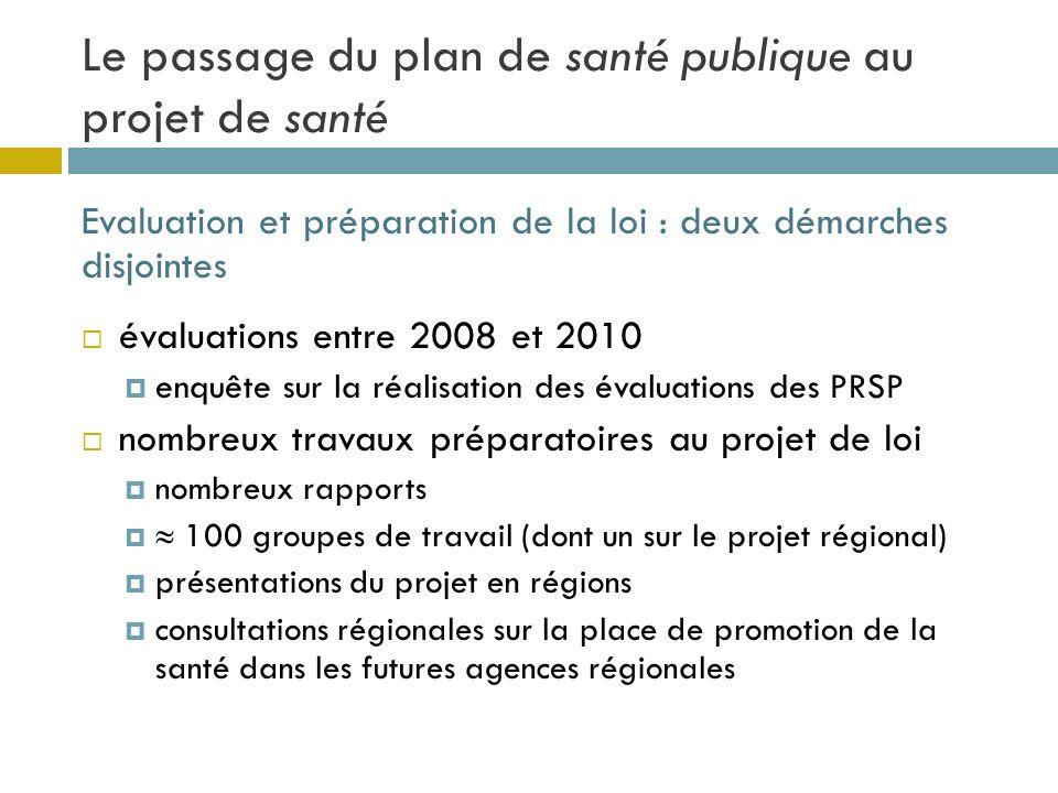 Le passage du plan de santé publique au projet de santé évaluations entre 2008 et 2010 enquête sur la réalisation des évaluations des PRSP nombreux tr