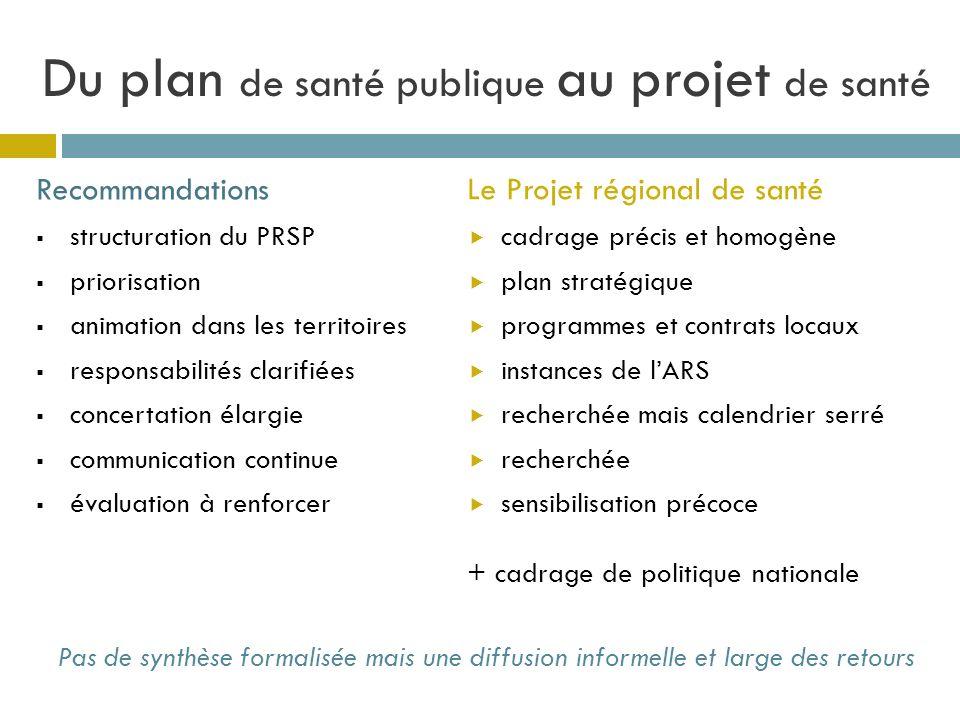 Du plan de santé publique au projet de santé Recommandations structuration du PRSP priorisation animation dans les territoires responsabilités clarifi