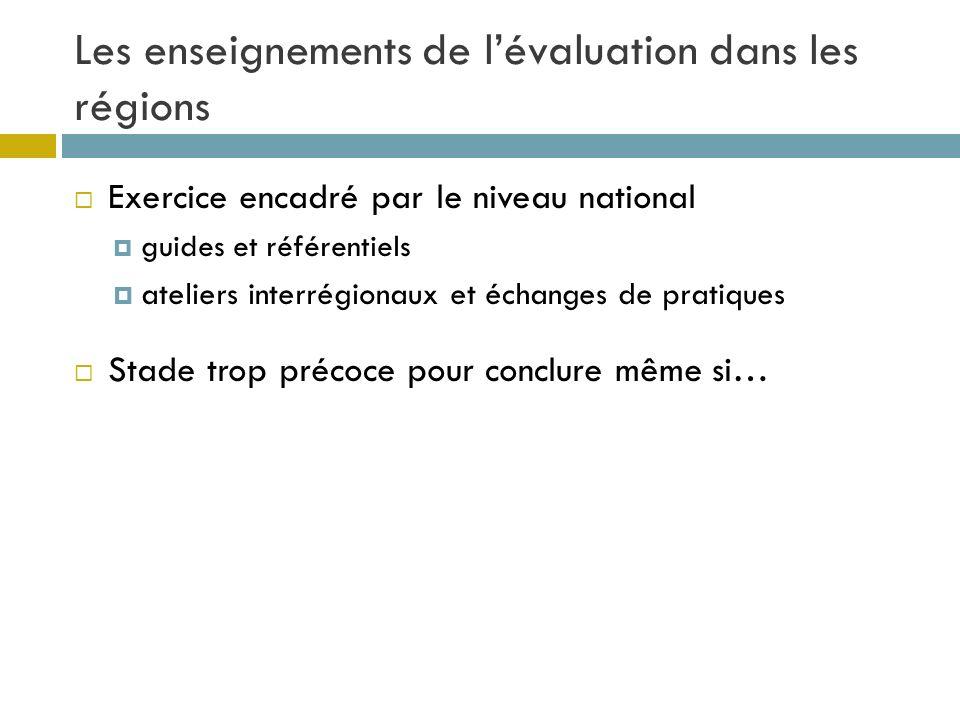 Les enseignements de lévaluation dans les régions Exercice encadré par le niveau national guides et référentiels ateliers interrégionaux et échanges d
