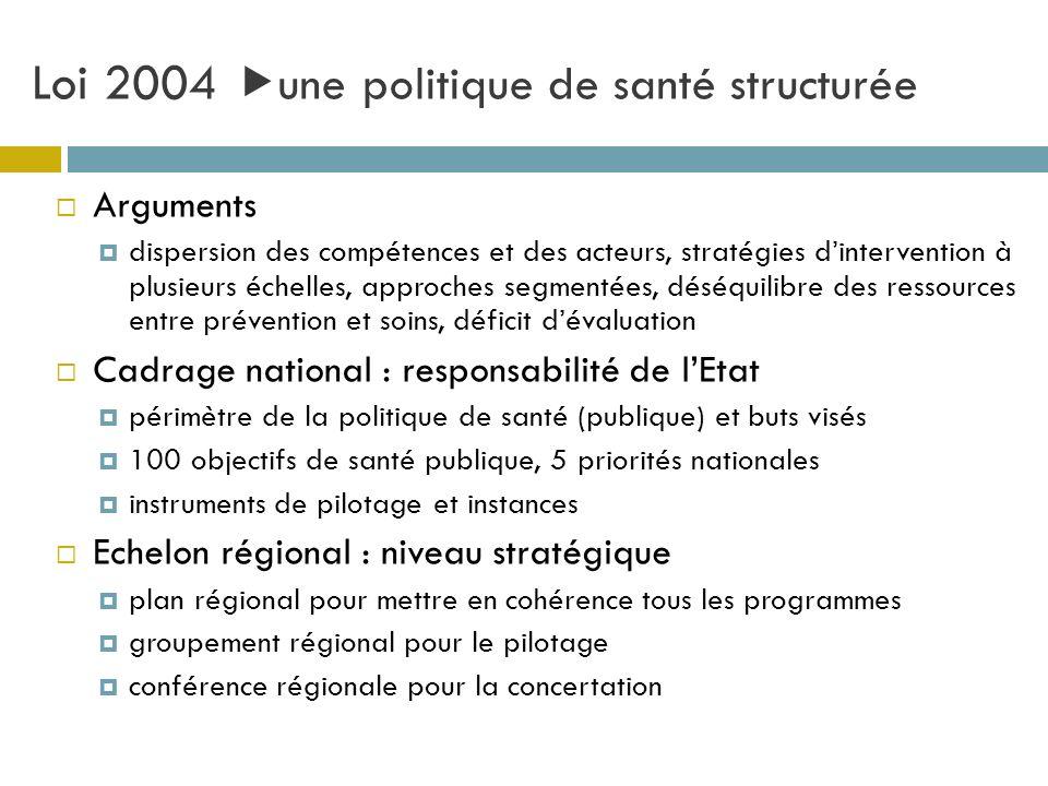 Loi 2004 une politique de santé structurée Arguments dispersion des compétences et des acteurs, stratégies dintervention à plusieurs échelles, approch