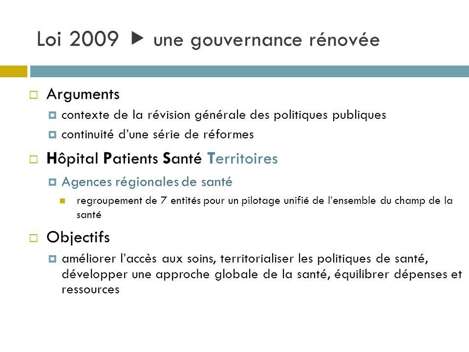 Loi 2009 une gouvernance rénovée Arguments contexte de la révision générale des politiques publiques continuité dune série de réformes Hôpital Patient