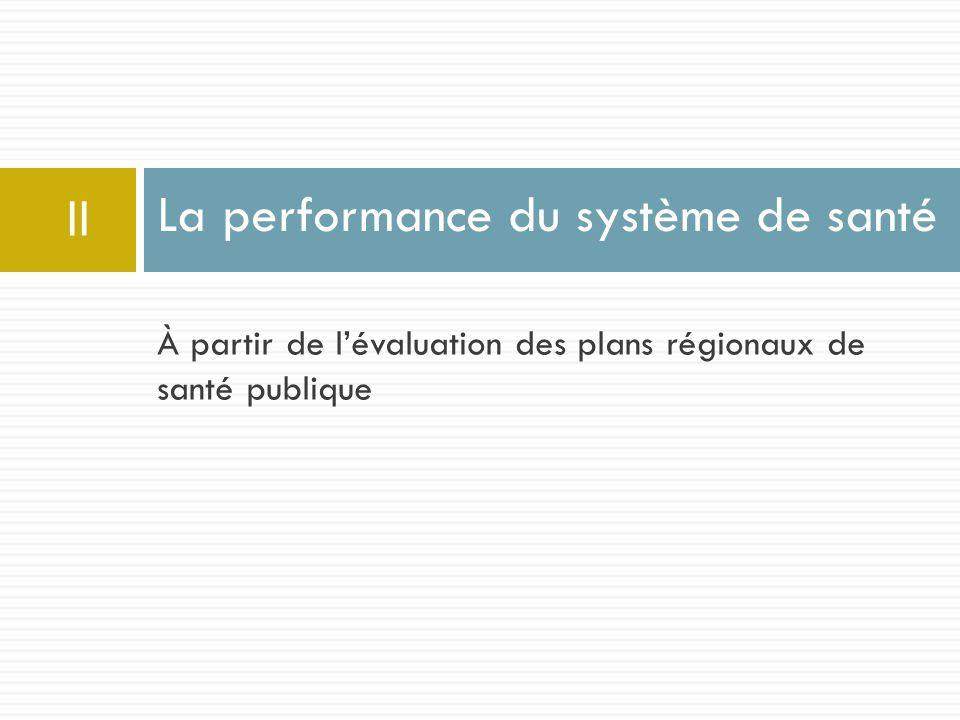 La performance du système régional F4 - Développement des valeurs et climat favorable mise en concurrence des opérateurs rupture entre mondes de laction et de la décision conflits entre logiques de plan, de programme et de territoires réelle implication des collectivités locales culture plus en faveur de la promotion de la santé et de lévaluation