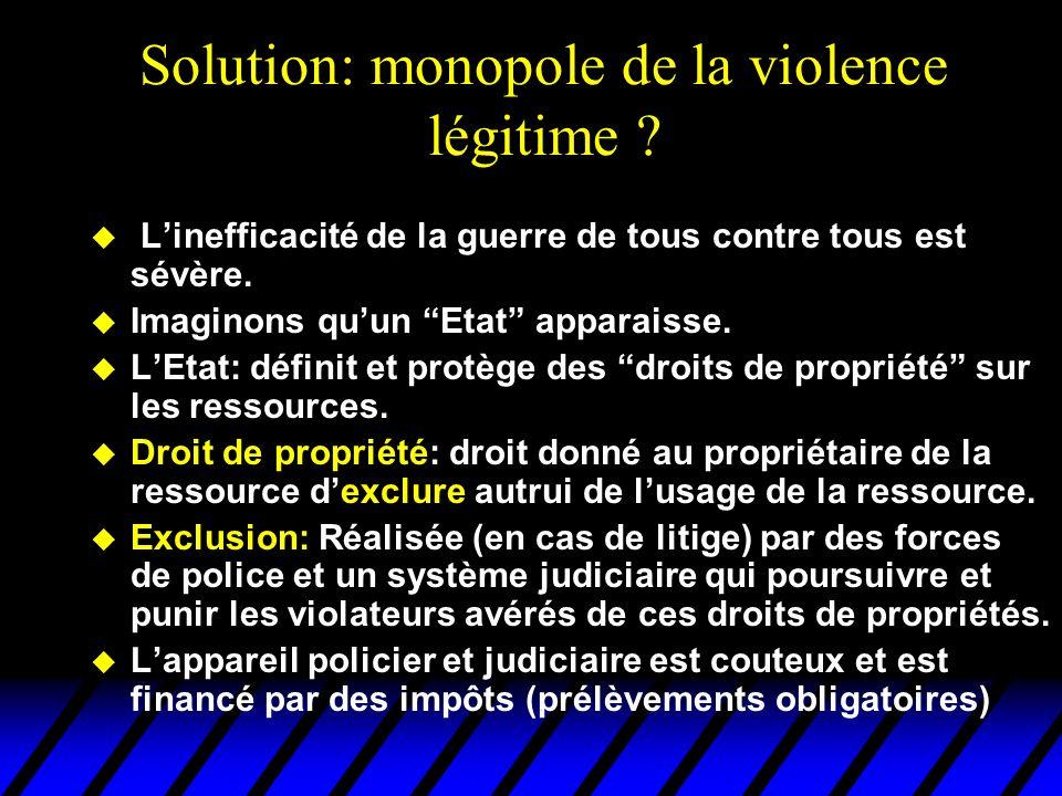 Solution: monopole de la violence légitime ? u Linefficacité de la guerre de tous contre tous est sévère. u Imaginons quun Etat apparaisse. u LEtat: d
