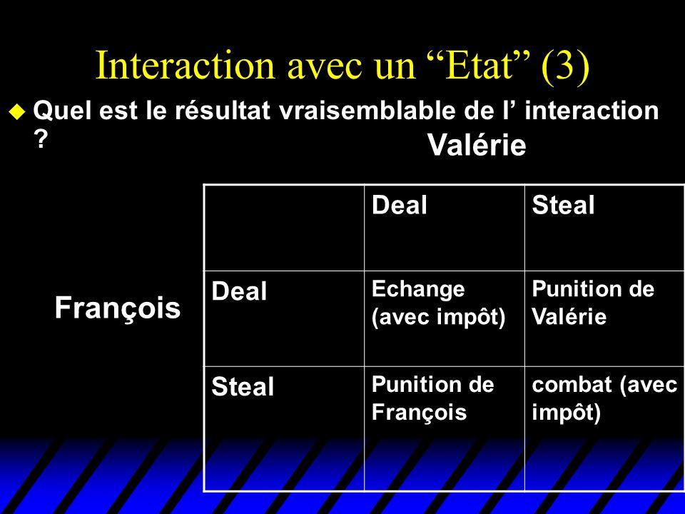 Interaction avec un Etat (3) u Quel est le résultat vraisemblable de l interaction ? DealSteal Deal Echange (avec impôt) Punition de Valérie Steal Pun