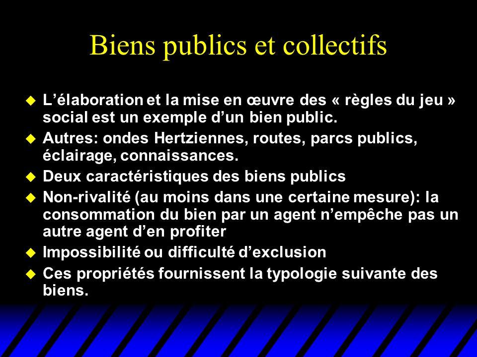 Biens publics et collectifs u Lélaboration et la mise en œuvre des « règles du jeu » social est un exemple dun bien public. u Autres: ondes Hertzienne