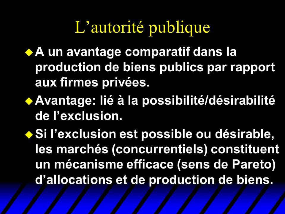Lautorité publique u A un avantage comparatif dans la production de biens publics par rapport aux firmes privées. u Avantage: lié à la possibilité/dés