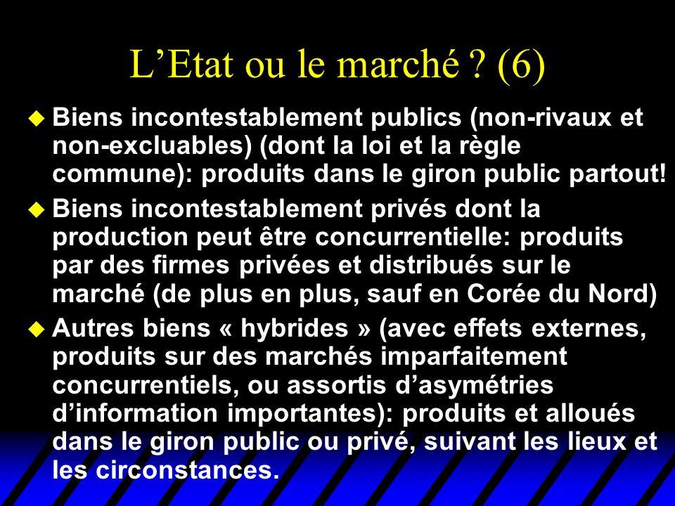 LEtat ou le marché ? (6) u Biens incontestablement publics (non-rivaux et non-excluables) (dont la loi et la règle commune): produits dans le giron pu
