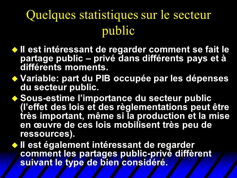 Quelques statistiques sur le secteur public u Il est intéressant de regarder comment se fait le partage public – privé dans différents pays et à diffé