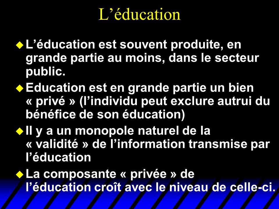 Léducation u Léducation est souvent produite, en grande partie au moins, dans le secteur public. u Education est en grande partie un bien « privé » (l