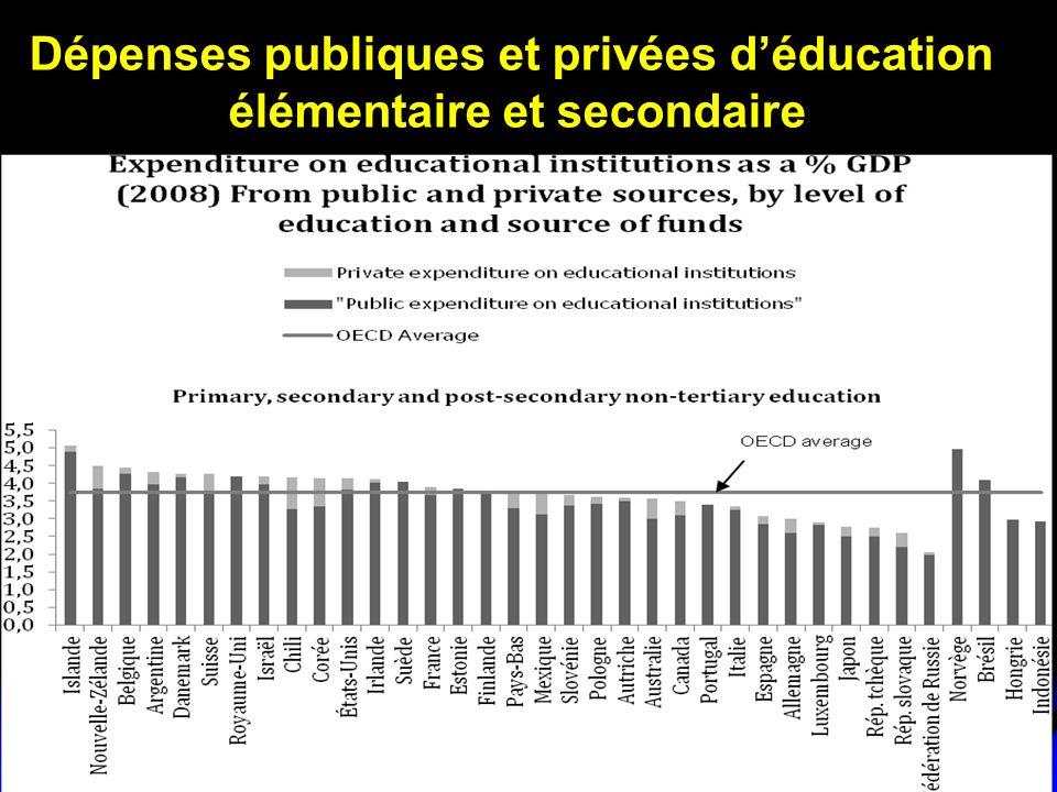 Dépenses publiques et privées déducation élémentaire et secondaire