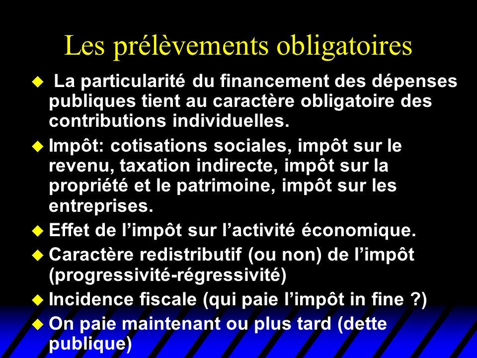 Les prélèvements obligatoires u La particularité du financement des dépenses publiques tient au caractère obligatoire des contributions individuelles.