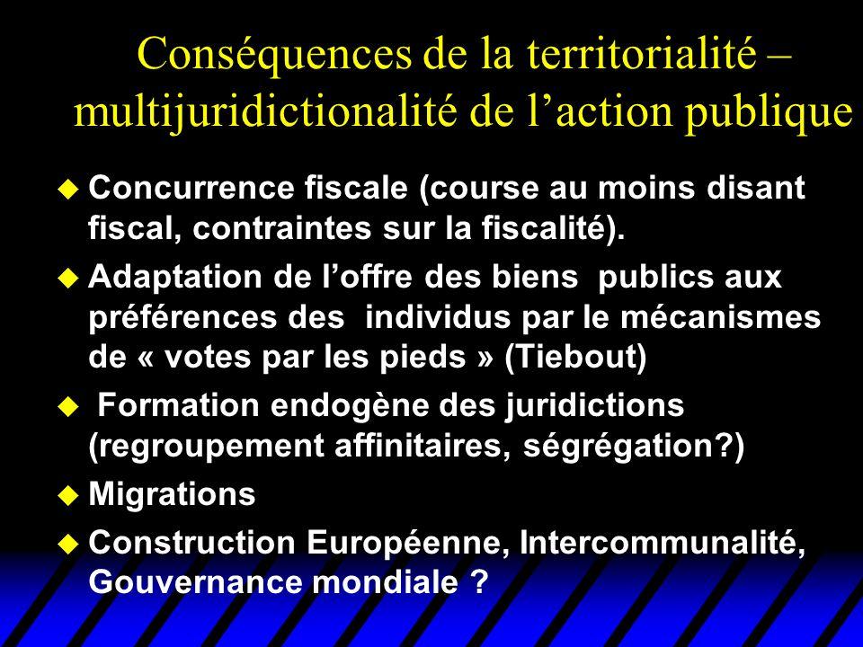 Conséquences de la territorialité – multijuridictionalité de laction publique u Concurrence fiscale (course au moins disant fiscal, contraintes sur la