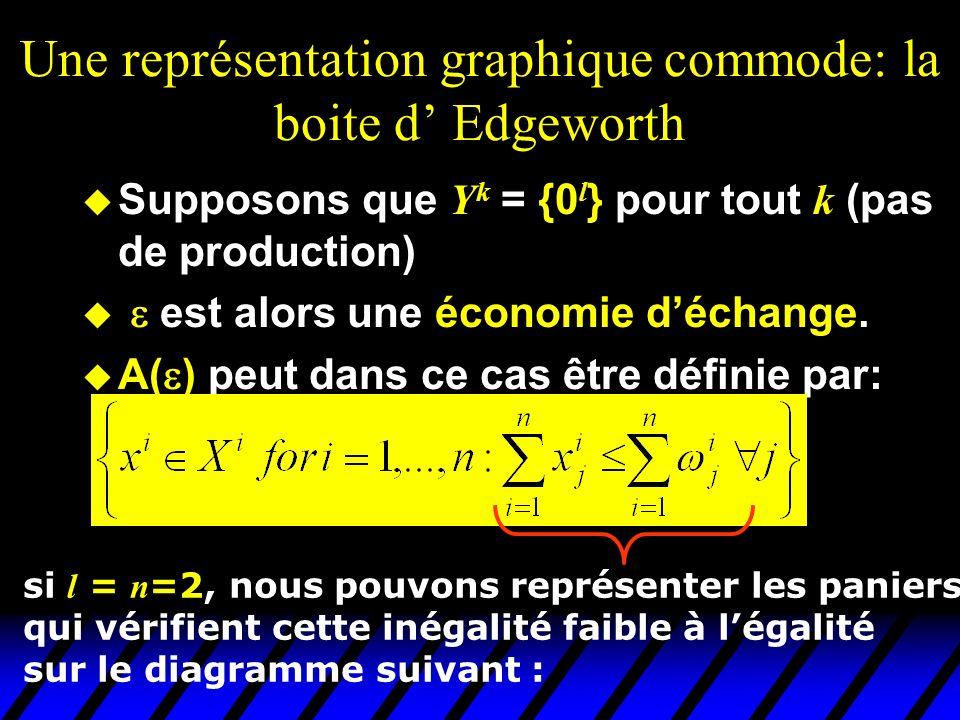 Une représentation graphique commode: la boite d Edgeworth Supposons que Y k = {0 l } pour tout k (pas de production) u est alors une économie déchang
