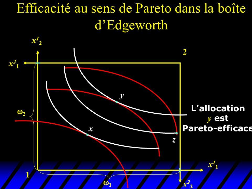 1 2 x22x22 x11x11 x12x12 x21x21 x y 2 1 Lallocation y est Pareto-efficace z Efficacité au sens de Pareto dans la boîte dEdgeworth