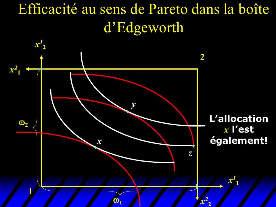 1 2 x22x22 x11x11 x12x12 x21x21 x y 2 1 Lallocation x lest également! z Efficacité au sens de Pareto dans la boîte dEdgeworth