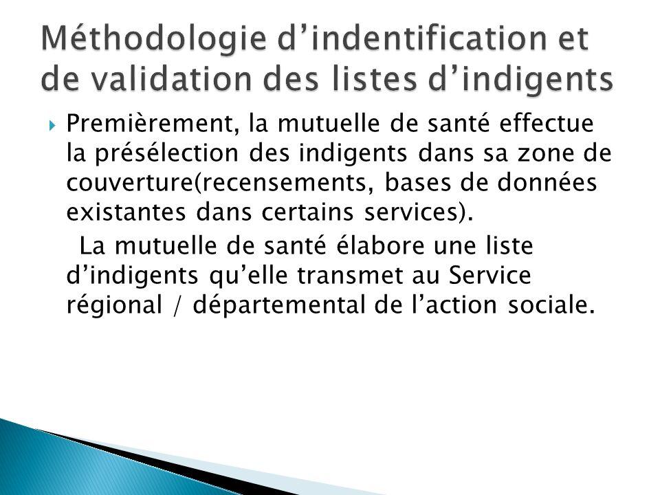 Premièrement, la mutuelle de santé effectue la présélection des indigents dans sa zone de couverture(recensements, bases de données existantes dans certains services).
