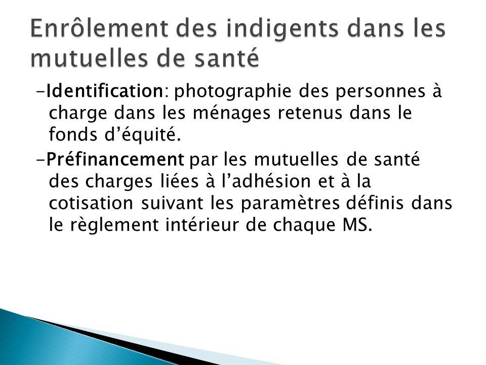 -Identification: photographie des personnes à charge dans les ménages retenus dans le fonds déquité.