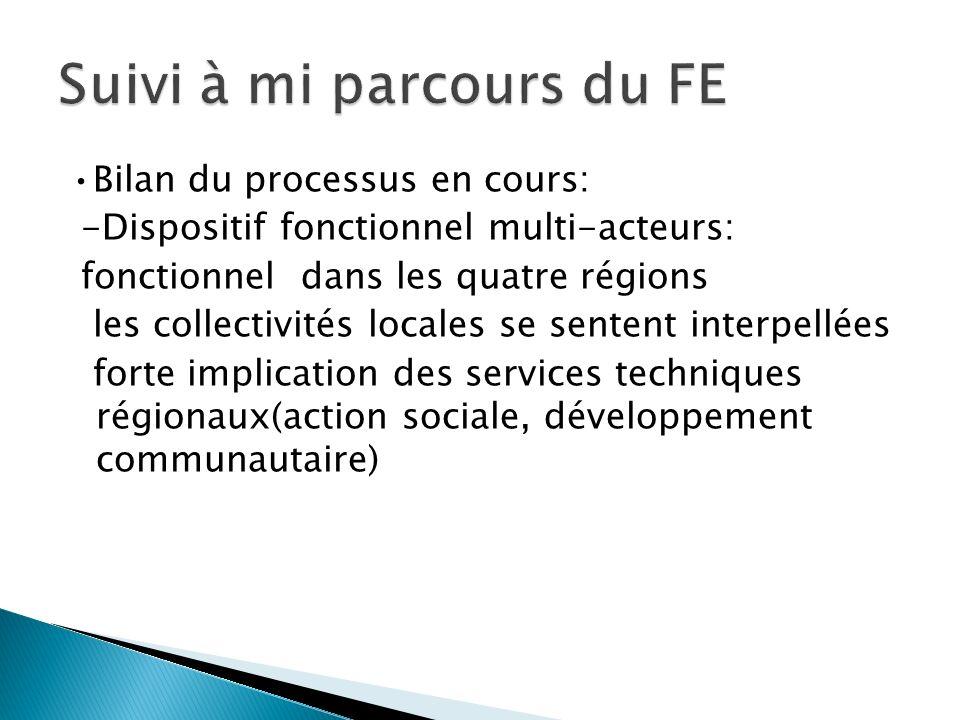 Bilan du processus en cours: -Dispositif fonctionnel multi-acteurs: fonctionnel dans les quatre régions les collectivités locales se sentent interpellées forte implication des services techniques régionaux(action sociale, développement communautaire)