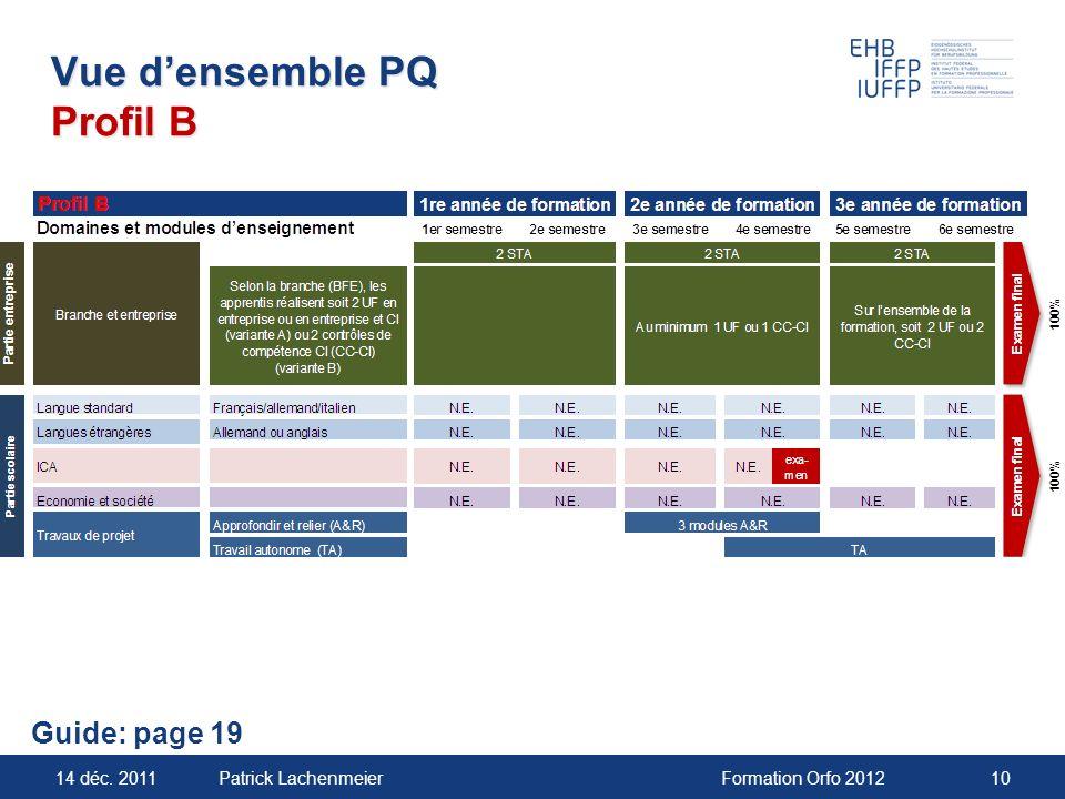 14 déc. 2011Formation Orfo 201210Patrick Lachenmeier Vue densemble PQ Profil B Guide: page 19