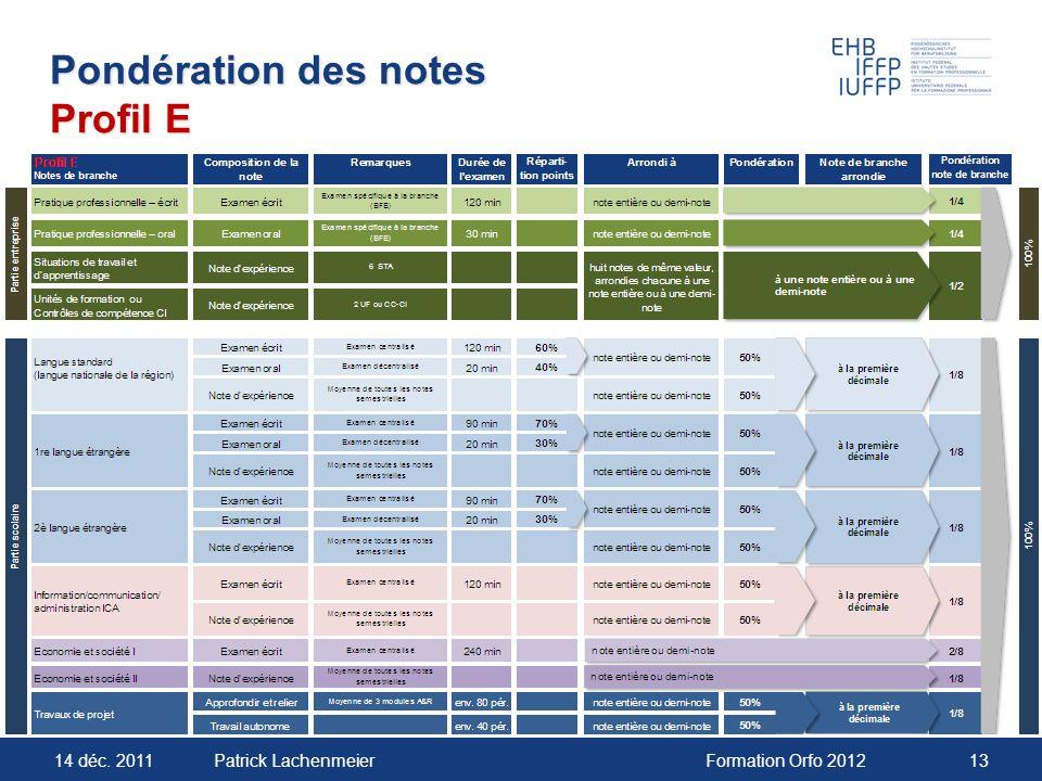 14 déc. 2011Formation Orfo 201213Patrick Lachenmeier Pondération des notes Profil E