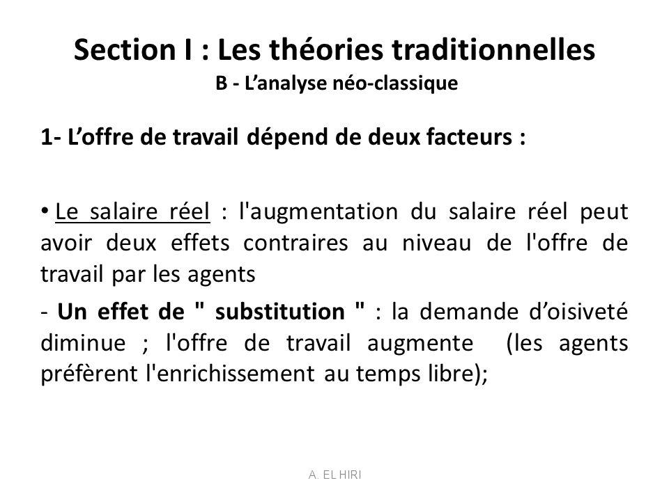 Section I : Les théories traditionnelles B - Lanalyse néo-classique 1- Loffre de travail dépend de deux facteurs : Le salaire réel : l'augmentation du